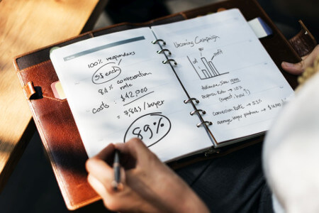 Why is it important to have a business plan?